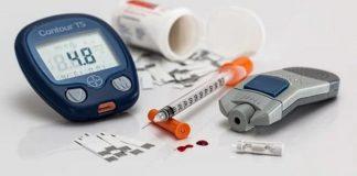 Diabetes Diet Chart