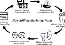 How To Start Being An Affiliate Marketer